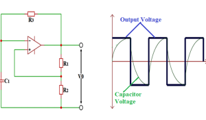 Relaxation Oscillator using Op-amp