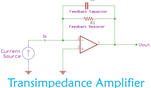 Transimpedance Amplifier - Current to Voltage Converter