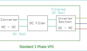 What is VFD Drive Circuit and How it Works